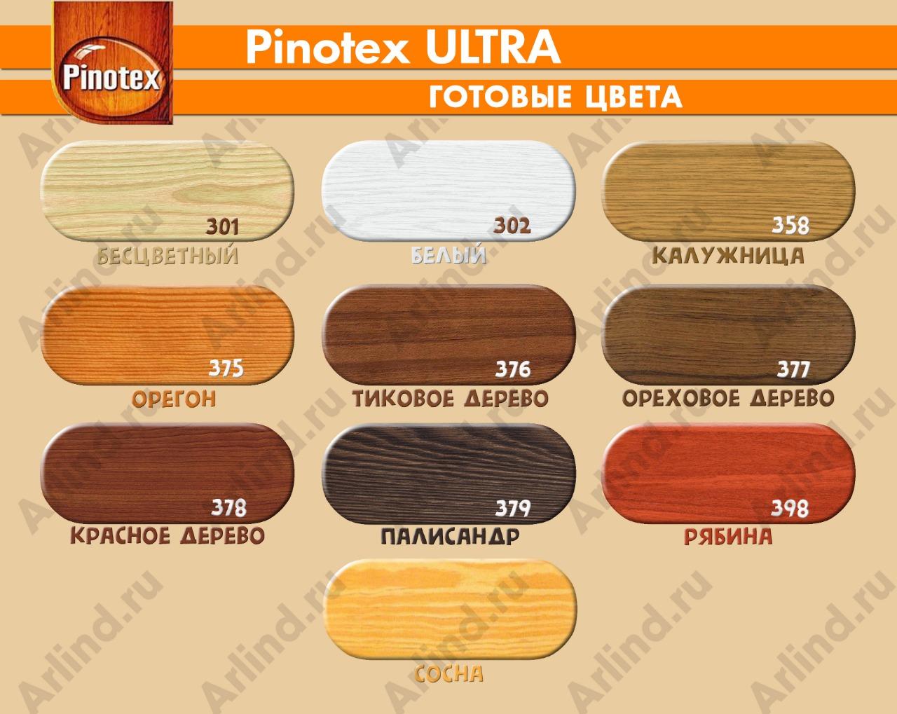 Цветовая палитра антисептика для дерева Pinotex Ultra с номерами цветов